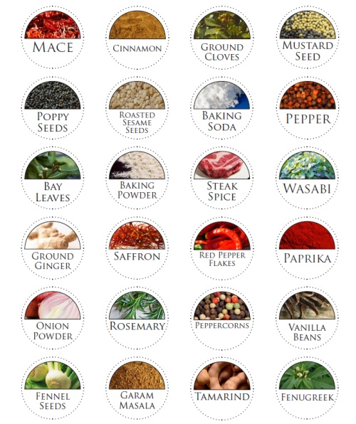 picture relating to Free Printable Spice Labels identify Spice jar labels and template in direction of print Cost-free printable