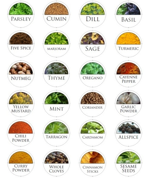Spice jar labels and template to print | Worldlabel Blog