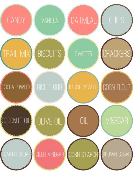 Kitchen Pantry Organizing Labels Worldlabel Blog