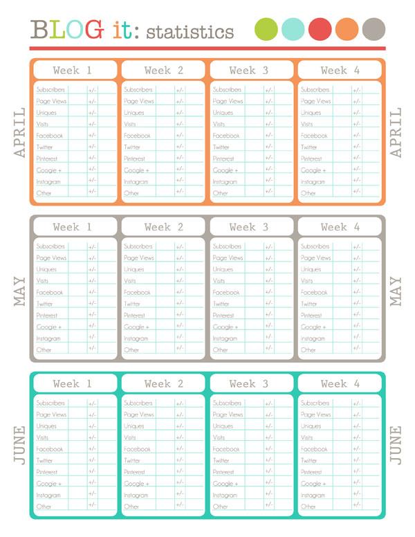 Blogging_stats_quarterly_2